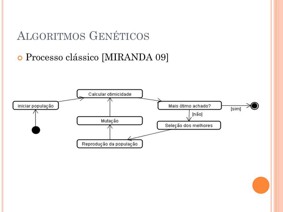 Algoritmos Genéticos Processo clássico [MIRANDA 09]